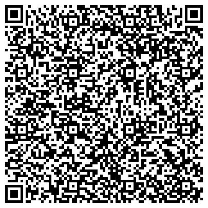 QR-код с контактной информацией организации ГОСУДАРСТВЕННАЯ НЕФТЯНАЯ ИНСПЕКЦИЯ АВТОНОМНОГО ОКРУГА