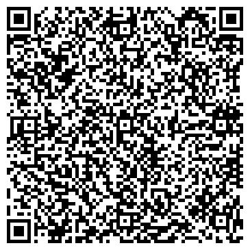 QR-код с контактной информацией организации ЮГРА-ИНФОРМ ОАО