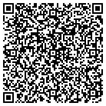 QR-код с контактной информацией организации РОССИЙСКИЕ КОЛБАСЫ