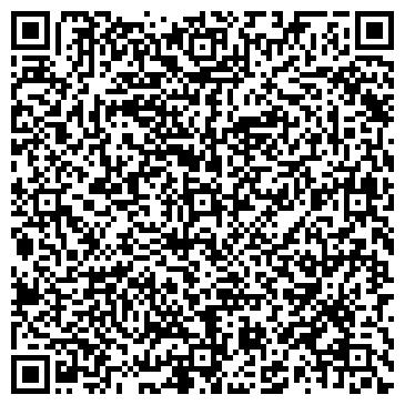 QR-код с контактной информацией организации СОВРЕМЕННЫЕ ПРОЕКТНЫЕ РЕШЕНИЯ