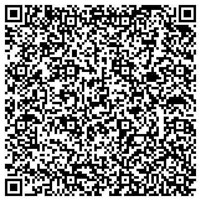 QR-код с контактной информацией организации УПРАВЛЕНИЕ ВНЕВЕДОМСТВЕННОЙ ОХРАНЫ ПРИ ГУВД ЧЕЛЯБИНСКОЙ ОБЛАСТИ
