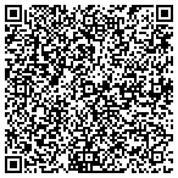 QR-код с контактной информацией организации МАРКИНА Т.В., ЧП, ПРОДУКТОВЫЙ МАГАЗИН