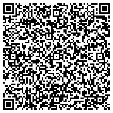 QR-код с контактной информацией организации ПРОДУКТЫ, ИП ГРИБАНОВ А.А.