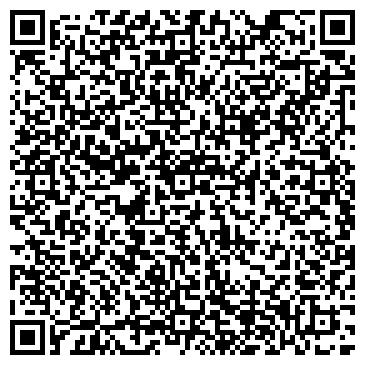 QR-код с контактной информацией организации НАДЕЖДА ТОРГОВАЯ ФИРМА ЗАО