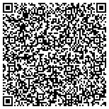 QR-код с контактной информацией организации ПРОДОВОЛЬСТВЕННАЯ КОРПОРАЦИЯ ЧЕЛЯБИНСКОЙ ОБЛАСТИ ГУП