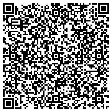 QR-код с контактной информацией организации ПРОДУКТЫ ПИТАНИЯ, ЧП ЛЮБИМОВ П.А.