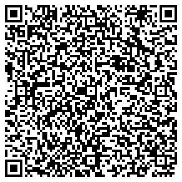 QR-код с контактной информацией организации РЕГИОННЕФТЕПРОДУКТ ПКФ ООО