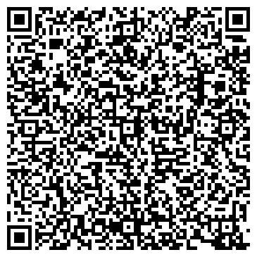 QR-код с контактной информацией организации МОДНЫЙ ДОМ KUSSENKOVV БУТИК