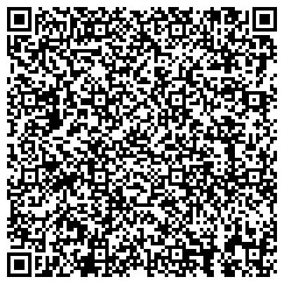 QR-код с контактной информацией организации УРАЛХИМФАРМ-ПЛЮС ООО