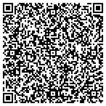 QR-код с контактной информацией организации НЕРЖАВЕЮЩИЕ СТАЛИ ТД ЗАО
