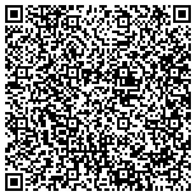 QR-код с контактной информацией организации НИИ ПИГМЕНТНЫХ МАТЕРИАЛОВ С ОПЫТНЫМ ПРОИЗВОДСТВОМ ООО