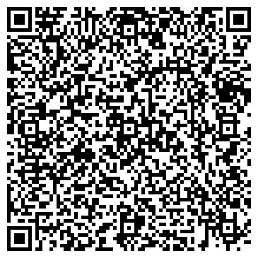 QR-код с контактной информацией организации ЛЕДИ-ПРИМА ТОРГОВО-ПРОМЫШЛЕННАЯ КОРПОРАЦИЯ