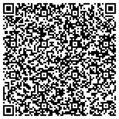 QR-код с контактной информацией организации ПОЛИМЕР СТРОЙ КОНСТРУКЦИЯ НПО ООО