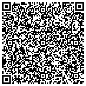 QR-код с контактной информацией организации РЕЗИНАСЕРВИС КОМПАНИЯ ООО
