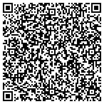 QR-код с контактной информацией организации АГЕНТСТВО ТЕХНОЛОГИЙ АБРАЗИВОВ ООО