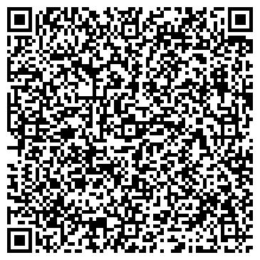 QR-код с контактной информацией организации АБАТ, ЧП БОРИСОВ А.Ю.