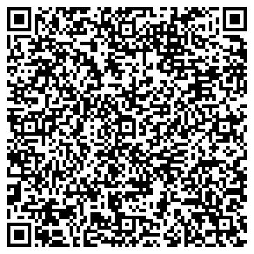 QR-код с контактной информацией организации ЧЕЛЯБИНСК-СТРОЙИНДУСТРИЯ ПКО ООО