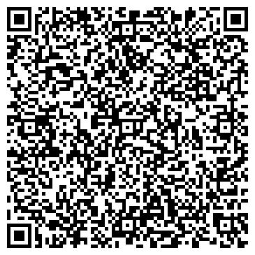 QR-код с контактной информацией организации ЧЕЛЯБИНСК-ПРОМАРМАТУРА