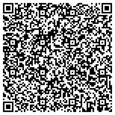 QR-код с контактной информацией организации АВТОМАТИЧЕСКИЕ ВОРОТА И ДВЕРИ