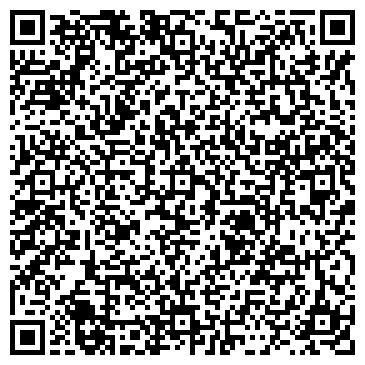 QR-код с контактной информацией организации МЕТОПИТ ЗАО, КОМБИНАТ ПИТАНИЯ ОАО 'МЕЧЕЛ'