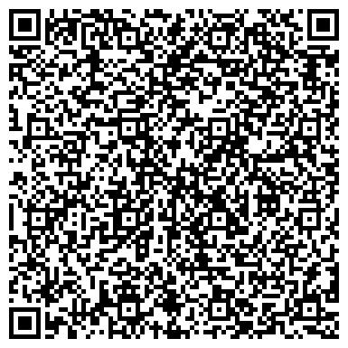 QR-код с контактной информацией организации БУДУЩЕЕ ОТЕЧЕСТВА ЧЕЛЯБИНСКИЙ ОБЛАСТНОЙ ОБЩЕСТВЕННЫЙ БЛАГОТВОРИТЕЛЬНЫЙ ФОНД ИМ.В.П.ПОЛЯНИЧКО