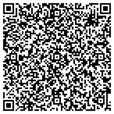 QR-код с контактной информацией организации Институт «ЭГО РЕСУРС»