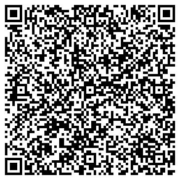 QR-код с контактной информацией организации АВЕРС ПРОДУКТОВЫЙ МАГАЗИН