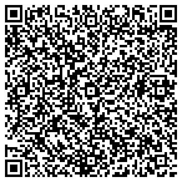 QR-код с контактной информацией организации ПРОДУКТОВЫЙ МАГАЗИН №14