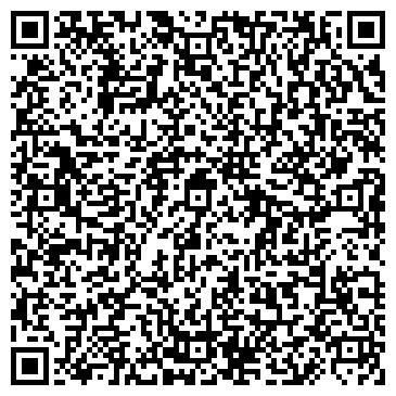 QR-код с контактной информацией организации ПРОДУКТОВЫЙ МАГАЗИН, ЧП БАБЕНКО Н.П.