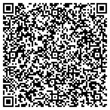 QR-код с контактной информацией организации ПРОДУКТЫ МАГАЗИН, ИП ТИХОНОВ А.В.