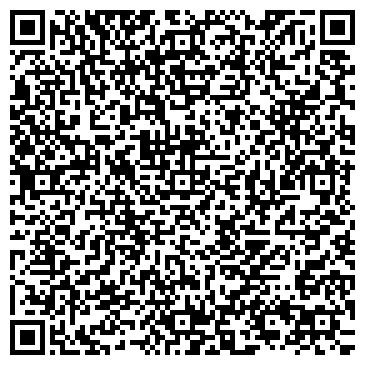 QR-код с контактной информацией организации ПРОДУКТЫ МАГАЗИН, ООО 'МАКСИМ'