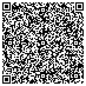 QR-код с контактной информацией организации РОДНИЧОК ПРОДУКТОВЫЙ МАГАЗИН