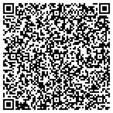 QR-код с контактной информацией организации СЕМА ПРОДУКТОВЫЙ МАГАЗИН