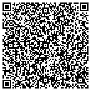 QR-код с контактной информацией организации ПЕТУШОК №10, ЧФ ООО ТД 'БОРОВСКИЙ'