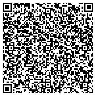 QR-код с контактной информацией организации НЕОН СИТИ РЕКЛАМНОЕ АГЕНТСТВО ООО