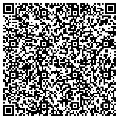 QR-код с контактной информацией организации FREENET, РЕГИОНАЛЬНЫЙ ЦЕНТР НАУЧНО-ОБРАЗОВАТЕЛЬНОЙ СЕТИ