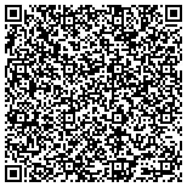 QR-код с контактной информацией организации СЕТЕВОЙ ИНФОРМАЦИОННЫЙ ЦЕНТР ОАО 'УРАЛСВЯЗЬИНФОРМ'