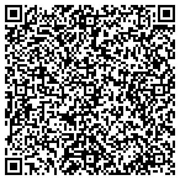 QR-код с контактной информацией организации SITKO.RU ИНТЕРНЕТ АГЕНТСТВО