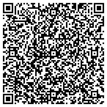QR-код с контактной информацией организации МУЖЧИНА МЕДИЦИНСКИЙ ЦЕНТР