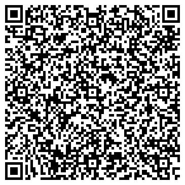 QR-код с контактной информацией организации ЛАБОРАТОРИЯ СЕТЕВЫХ И АНАЛИТИЧЕСКИХ ТЕХНОЛОГИЙ