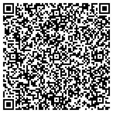 QR-код с контактной информацией организации ШАДРИНСКА ЦЕНТРАЛЬНАЯ РАЙОННАЯ БИБЛИОТЕКА