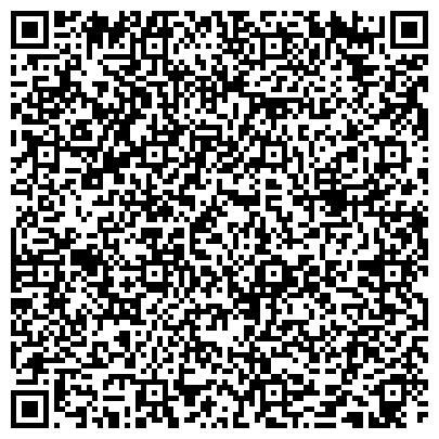 QR-код с контактной информацией организации С. СЫЛВЫ ЦЕНТР СОЦИАЛЬНОГО ОБСЛУЖИВАНИЯ НАСЕЛЕНИЯ
