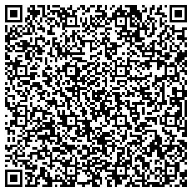 QR-код с контактной информацией организации УРАЛЬСКИЙ БАНК СБЕРБАНКА № 1779/064 ОПЕРАЦИОННАЯ КАССА