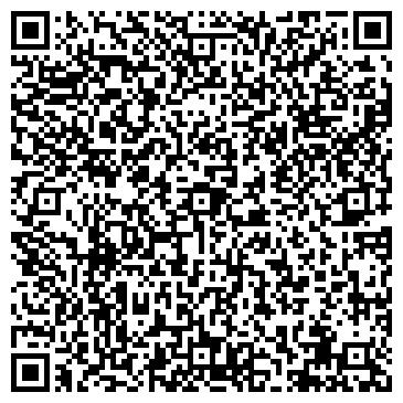 QR-код с контактной информацией организации АВТОЗАПЧАСТИ ИП ГОРБАТОВ В.А.