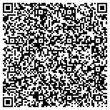 """QR-код с контактной информацией организации БУ ХМАО-Югры """"Югорская городская больница"""""""
