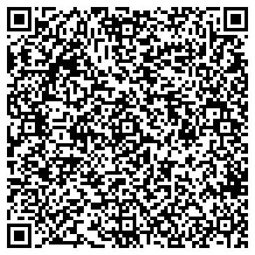 QR-код с контактной информацией организации НОВАЦИИ И БИЗНЕС В ЭНЕРГЕТИКЕ
