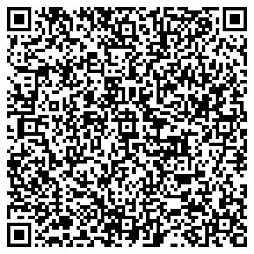 QR-код с контактной информацией организации БИЗНЕС-ШКОЛА ЭКОНОМИЧЕСКОГО ФАКУЛЬТЕТА ВГУ