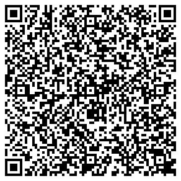 QR-код с контактной информацией организации КОМБИНАТ МЯСНОЙ ВОРОНЕЖСКИЙ, ОАО