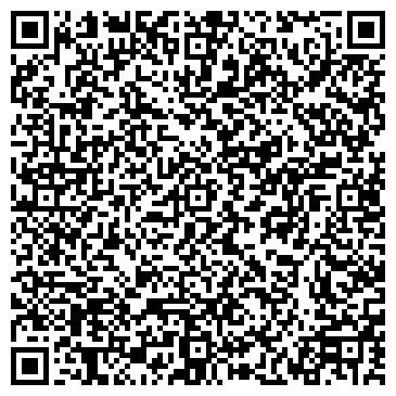 QR-код с контактной информацией организации ОКЕАНХОЛОД ФИЛИАЛ ВООИ СИНТЕЗ