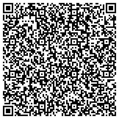 QR-код с контактной информацией организации УПРАВЛЕНИЕ ПО СОРТОИСПЫТАНИЮ ПЛОДОВО-ЯГОДНЫХ КУЛЬТУР СОРТОУЧАСТОК
